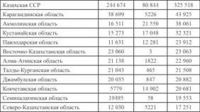 Депортация чеченцев. Скорбь и горечь целого народа..